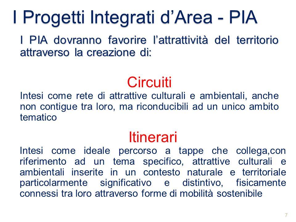I Progetti Integrati dArea - PIA 7 I PIA dovranno favorire lattrattività del territorio attraverso la creazione di: Circuiti Intesi come rete di attra