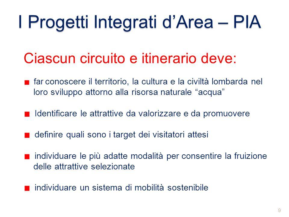 I Progetti Integrati dArea – PIA Ciascun circuito e itinerario deve: far conoscere il territorio, la cultura e la civiltà lombarda nel loro sviluppo a