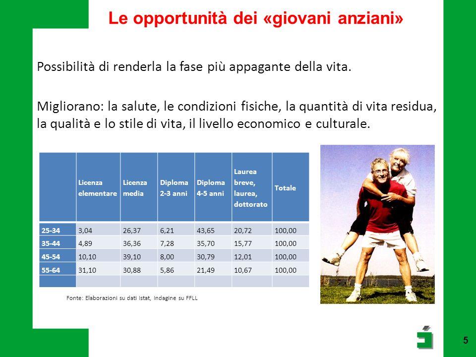 Le opportunità dei «giovani anziani» 5 Possibilità di renderla la fase più appagante della vita.