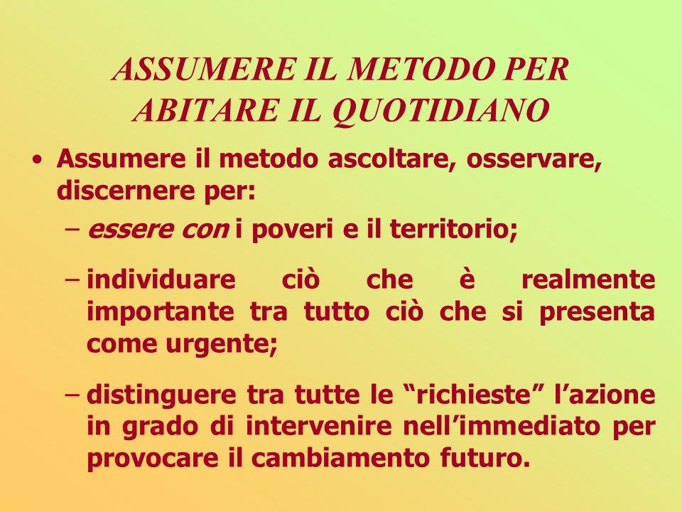 ASSUMERE IL METODO PER ABITARE IL QUOTIDIANO Assumere il metodo ascoltare, osservare, discernere per: –essere con i poveri e il territorio; –individua