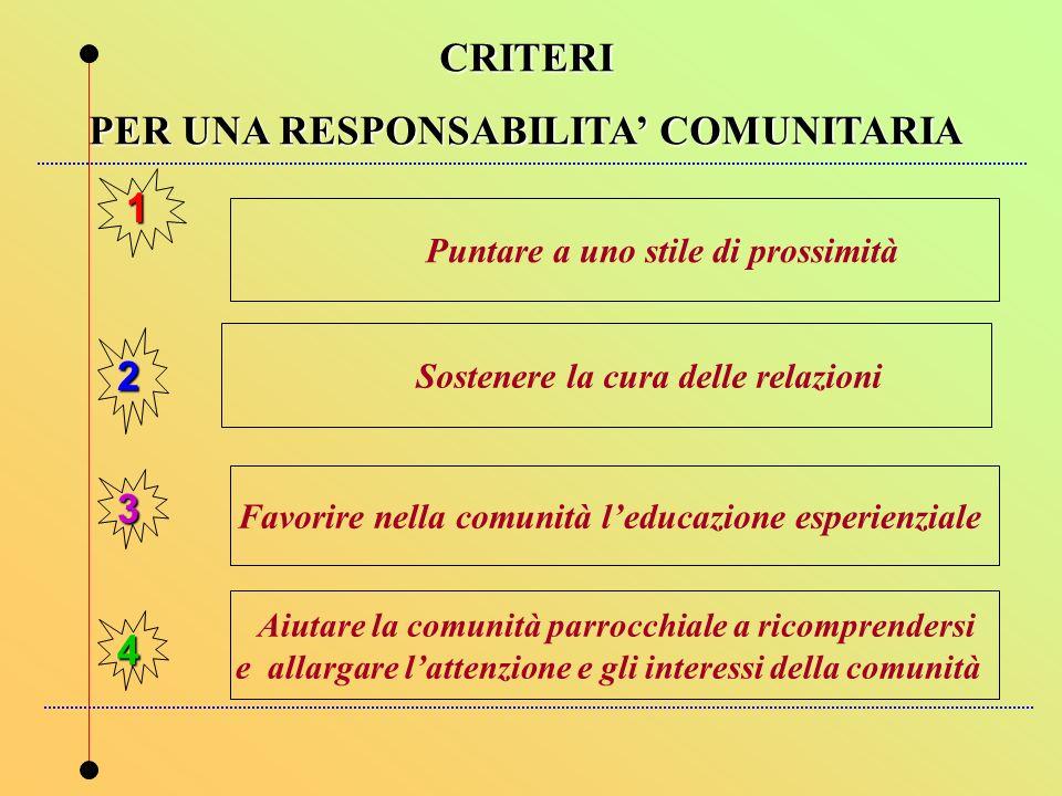 CRITERI PER UNA RESPONSABILITA COMUNITARIA 1 2 3 4 Puntare a uno stile di prossimità Favorire nella comunità leducazione esperienziale Aiutare la comu
