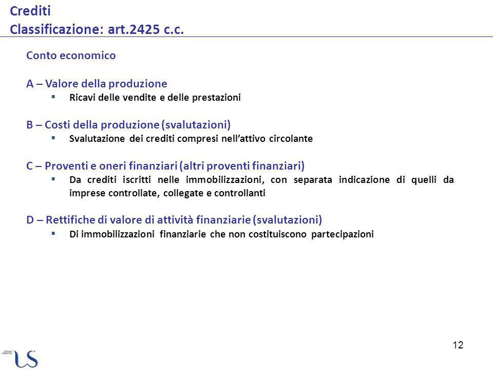 12 Crediti Classificazione: art.2425 c.c. Conto economico A – Valore della produzione Ricavi delle vendite e delle prestazioni B – Costi della produzi