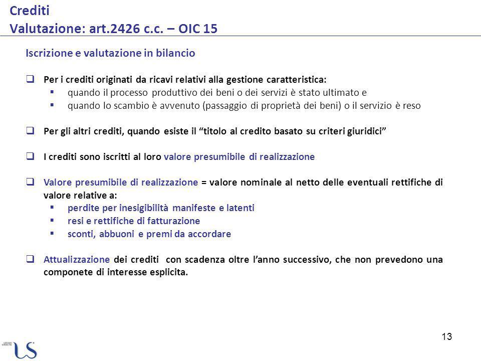 13 Crediti Valutazione: art.2426 c.c. – OIC 15 Iscrizione e valutazione in bilancio Per i crediti originati da ricavi relativi alla gestione caratteri