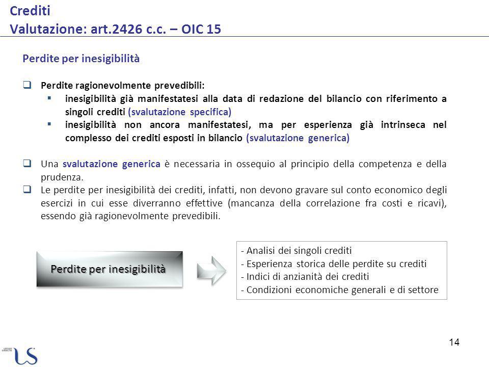 14 Crediti Valutazione: art.2426 c.c. – OIC 15 Perdite per inesigibilità Perdite ragionevolmente prevedibili: inesigibilità già manifestatesi alla dat