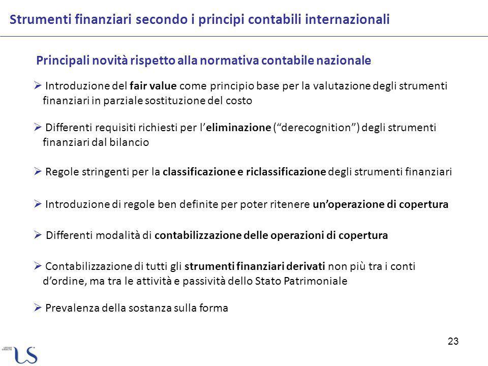 23 Strumenti finanziari secondo i principi contabili internazionali Principali novità rispetto alla normativa contabile nazionale Introduzione del fai