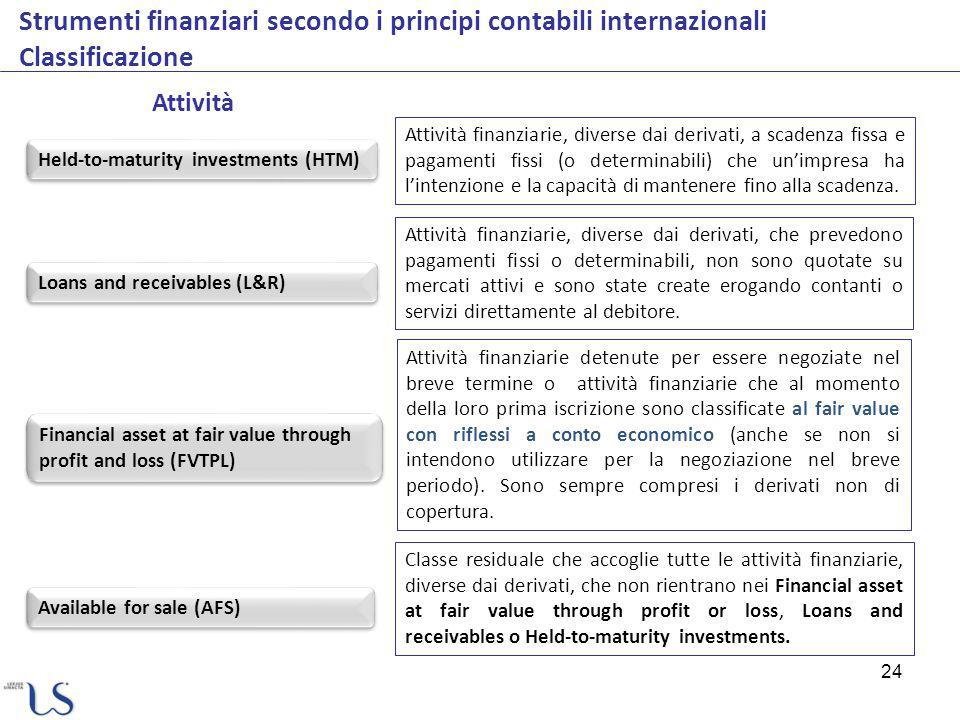 24 Strumenti finanziari secondo i principi contabili internazionali Classificazione Loans and receivables (L&R) Held-to-maturity investments (HTM) Att