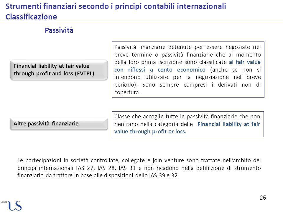 25 Strumenti finanziari secondo i principi contabili internazionali Classificazione Passività Altre passività finanziarie Financial liability at fair