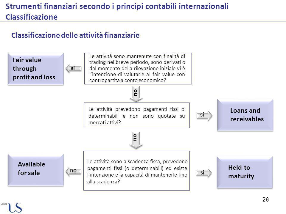 26 Strumenti finanziari secondo i principi contabili internazionali Classificazione Classificazione delle attività finanziarie Le attività sono manten
