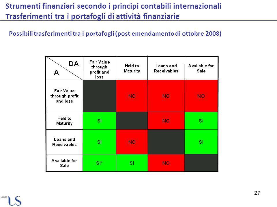 27 Strumenti finanziari secondo i principi contabili internazionali Trasferimenti tra i portafogli di attività finanziarie Possibili trasferimenti tra i portafogli (post emendamento di ottobre 2008)