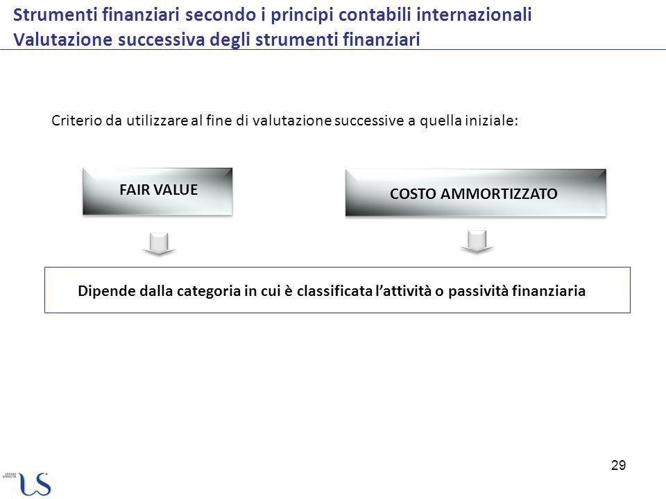 29 Strumenti finanziari secondo i principi contabili internazionali Valutazione successiva degli strumenti finanziari Criterio da utilizzare al fine d