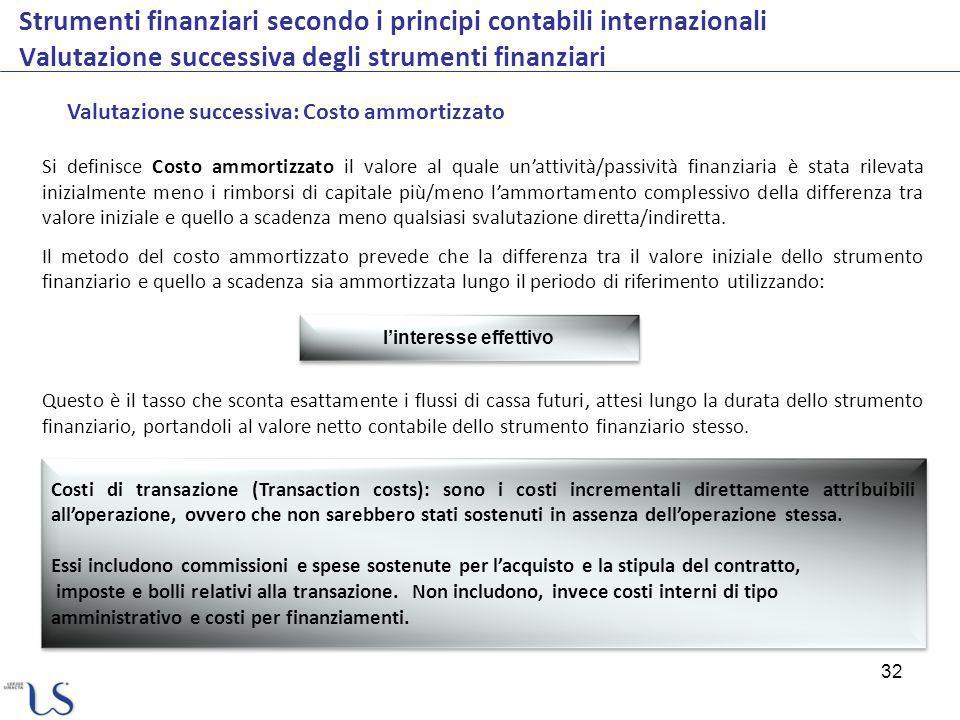 32 Strumenti finanziari secondo i principi contabili internazionali Valutazione successiva degli strumenti finanziari Valutazione successiva: Costo am