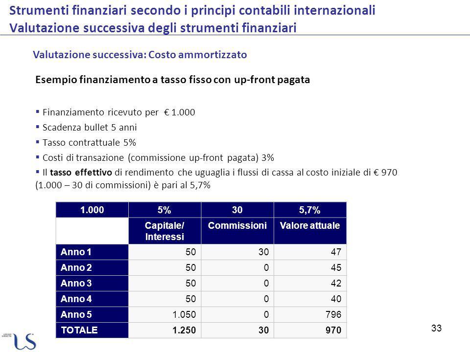 33 Strumenti finanziari secondo i principi contabili internazionali Valutazione successiva degli strumenti finanziari Valutazione successiva: Costo am