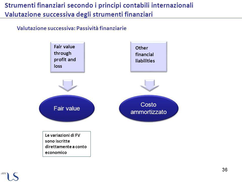 36 Strumenti finanziari secondo i principi contabili internazionali Valutazione successiva degli strumenti finanziari Valutazione successiva: Passivit