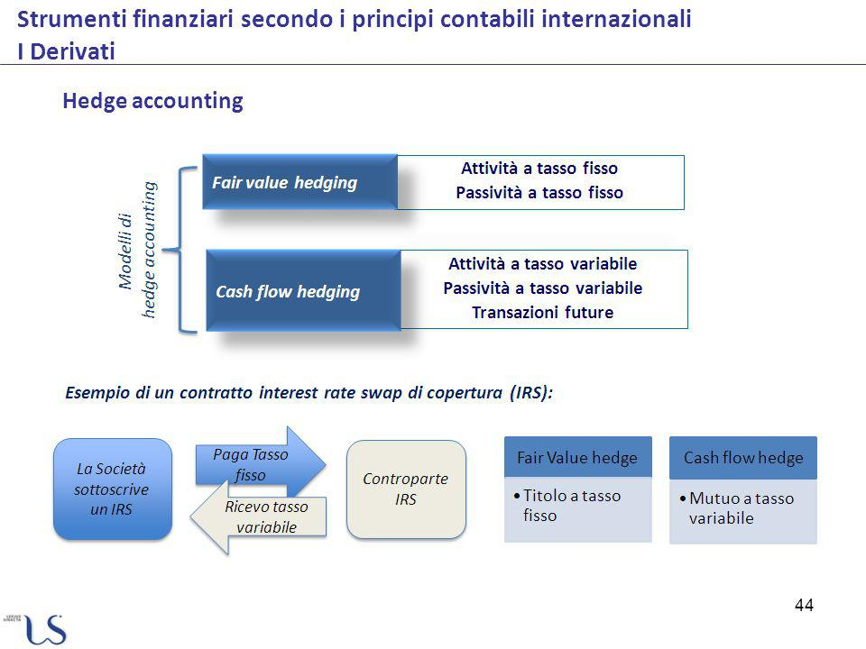 44 Strumenti finanziari secondo i principi contabili internazionali I Derivati Hedge accounting