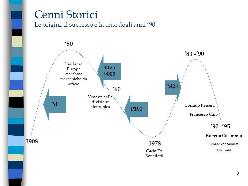 2 Cenni Storici Le origini, il successo e la crisi degli anni 90 1908 M1 Leader in Europa macchine meccaniche da ufficio Elea 9003 60 Vendita della di