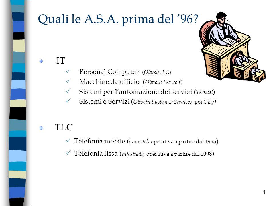 4 Quali le A.S.A. prima del 96? IT Personal Computer ( Olivetti PC ) Macchine da ufficio ( Olivetti Lexicon ) Sistemi per lautomazione dei servizi ( T