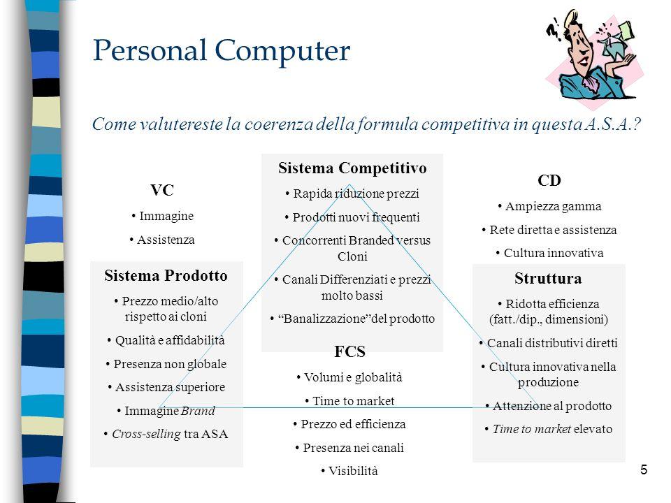 5 Personal Computer Come valutereste la coerenza della formula competitiva in questa A.S.A.? Sistema Competitivo Rapida riduzione prezzi Prodotti nuov