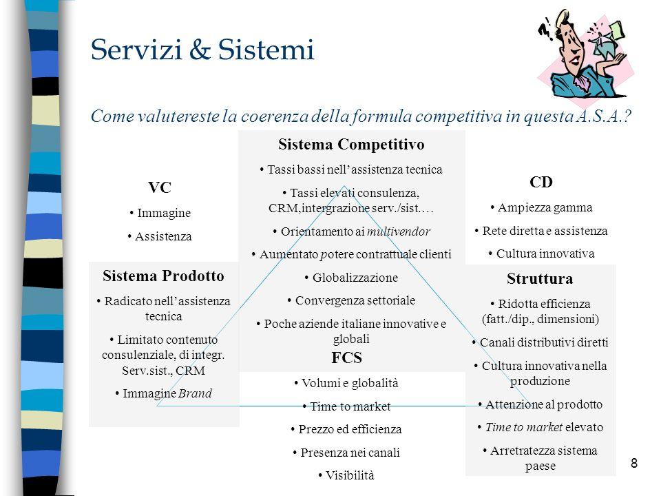 8 Servizi & Sistemi Come valutereste la coerenza della formula competitiva in questa A.S.A.? Sistema Competitivo Tassi bassi nellassistenza tecnica Ta