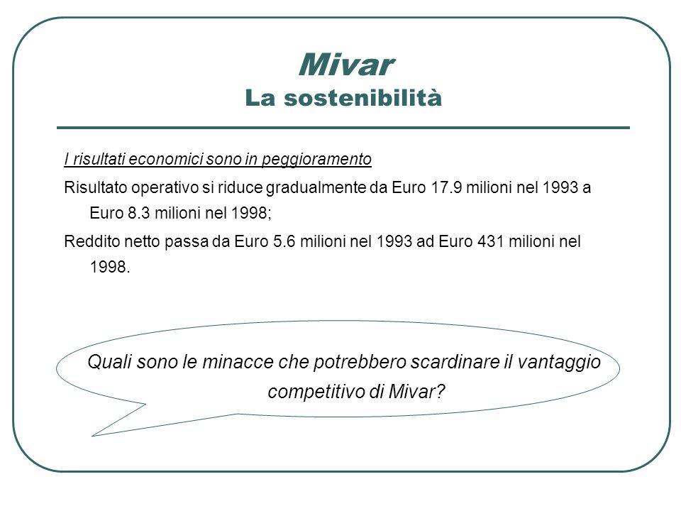 I risultati economici sono in peggioramento Risultato operativo si riduce gradualmente da Euro 17.9 milioni nel 1993 a Euro 8.3 milioni nel 1998; Redd