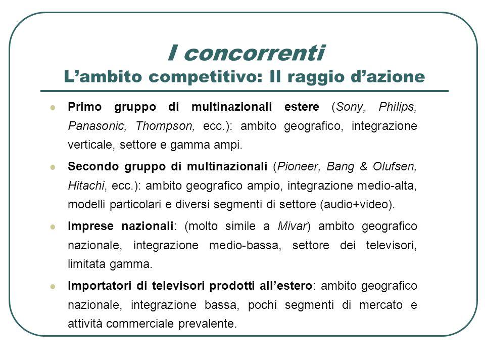 I concorrenti Lambito competitivo: Il raggio dazione Primo gruppo di multinazionali estere (Sony, Philips, Panasonic, Thompson, ecc.): ambito geografi