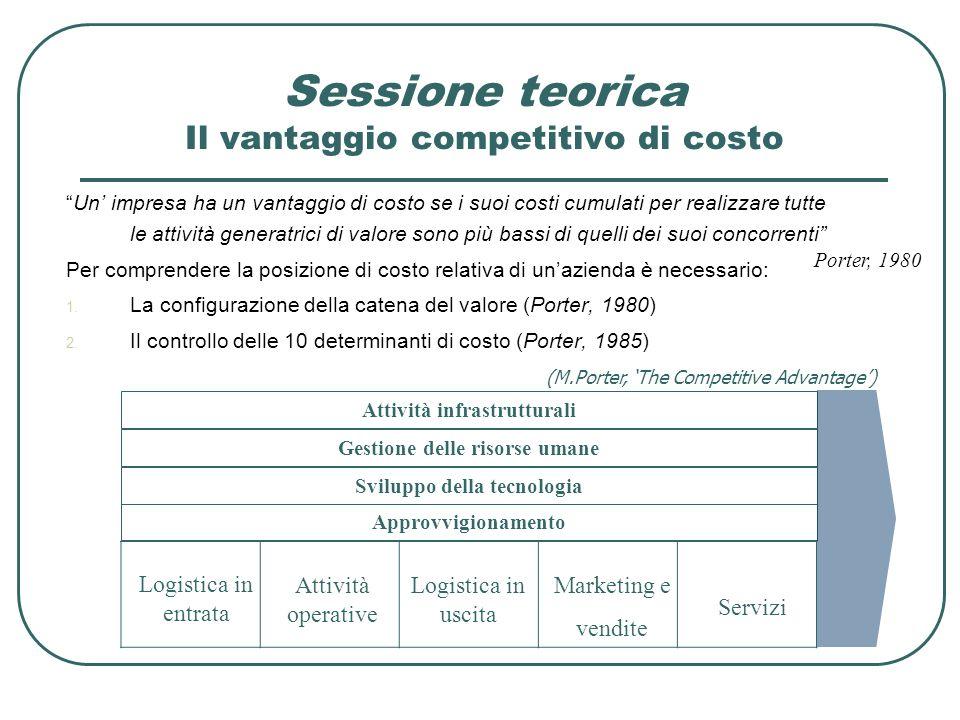 Sessione teorica Il vantaggio competitivo di costo Un impresa ha un vantaggio di costo se i suoi costi cumulati per realizzare tutte le attività gener