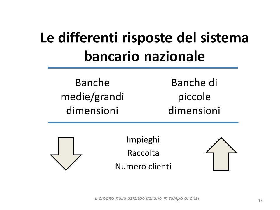 Banche medie/grandi dimensioni Impieghi Raccolta Numero clienti 18 Banche di piccole dimensioni Le differenti risposte del sistema bancario nazionale Il credito nelle aziende italiane in tempo di crisi