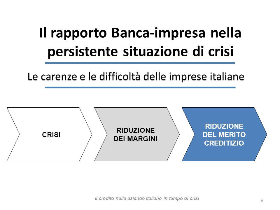 9 CRISI RIDUZIONE DEI MARGINI RIDUZIONE DEL MERITO CREDITIZIO Il credito nelle aziende italiane in tempo di crisi Il rapporto Banca-impresa nella persistente situazione di crisi