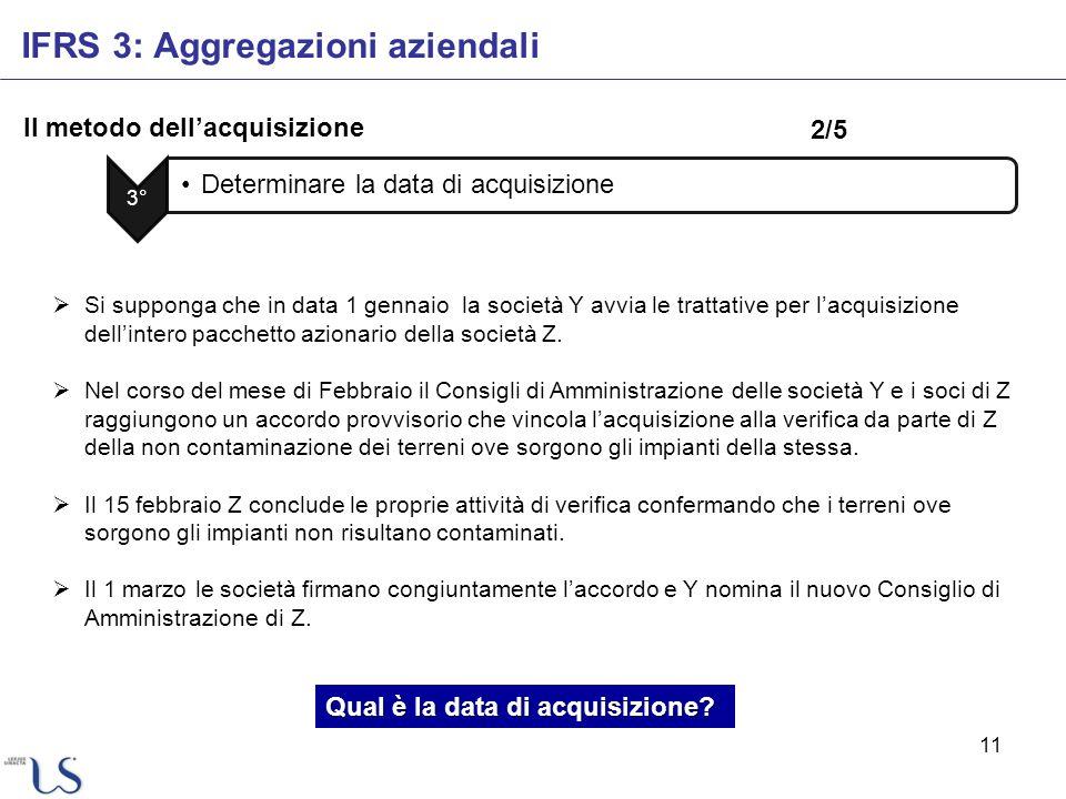 11 Il metodo dellacquisizione IFRS 3: Aggregazioni aziendali 3° Determinare la data di acquisizione Si supponga che in data 1 gennaio la società Y avv