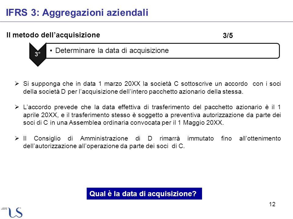 12 Il metodo dellacquisizione IFRS 3: Aggregazioni aziendali 3° Determinare la data di acquisizione Si supponga che in data 1 marzo 20XX la società C