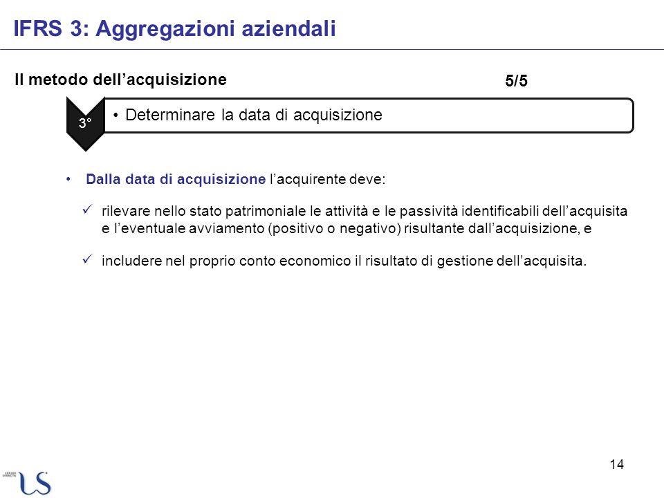 14 Il metodo dellacquisizione IFRS 3: Aggregazioni aziendali 3° Determinare la data di acquisizione Dalla data di acquisizione lacquirente deve: rilev