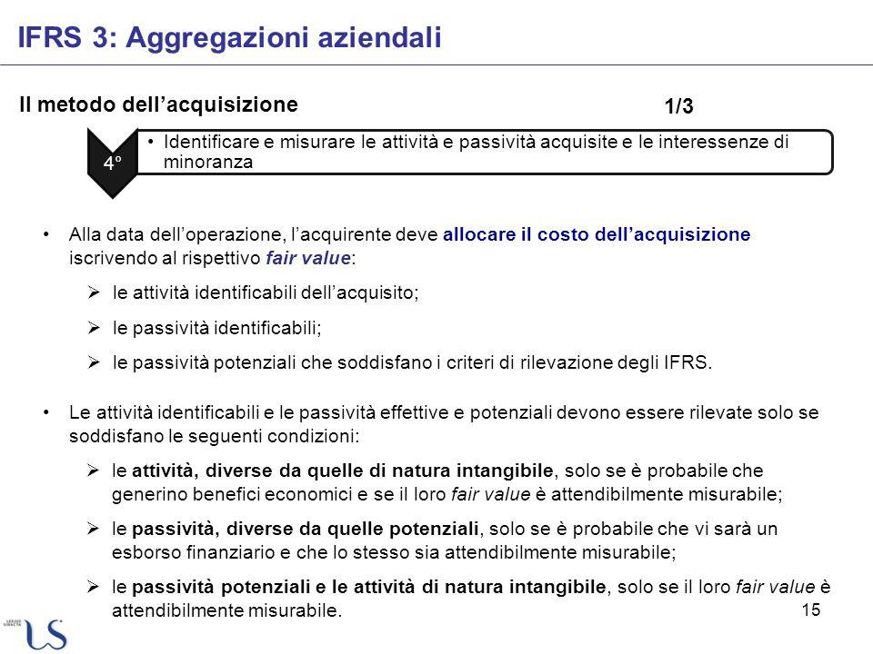 15 Il metodo dellacquisizione IFRS 3: Aggregazioni aziendali 4° Identificare e misurare le attività e passività acquisite e le interessenze di minoran
