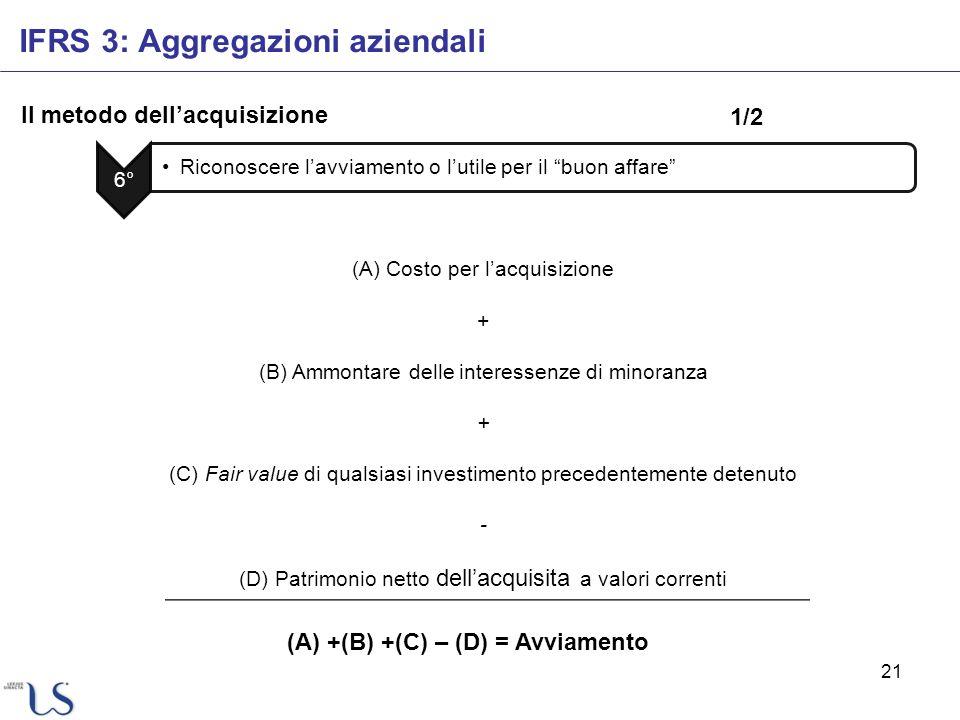 21 Il metodo dellacquisizione IFRS 3: Aggregazioni aziendali 6° Riconoscere lavviamento o lutile per il buon affare (A) Costo per lacquisizione + (B)