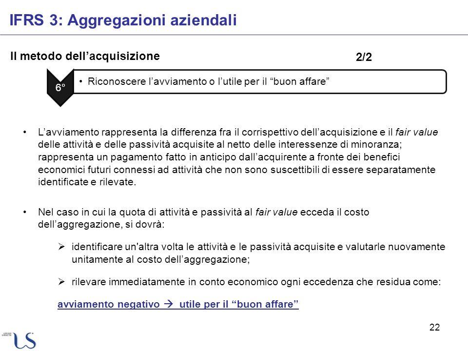 22 Il metodo dellacquisizione IFRS 3: Aggregazioni aziendali 6° Riconoscere lavviamento o lutile per il buon affare Lavviamento rappresenta la differe