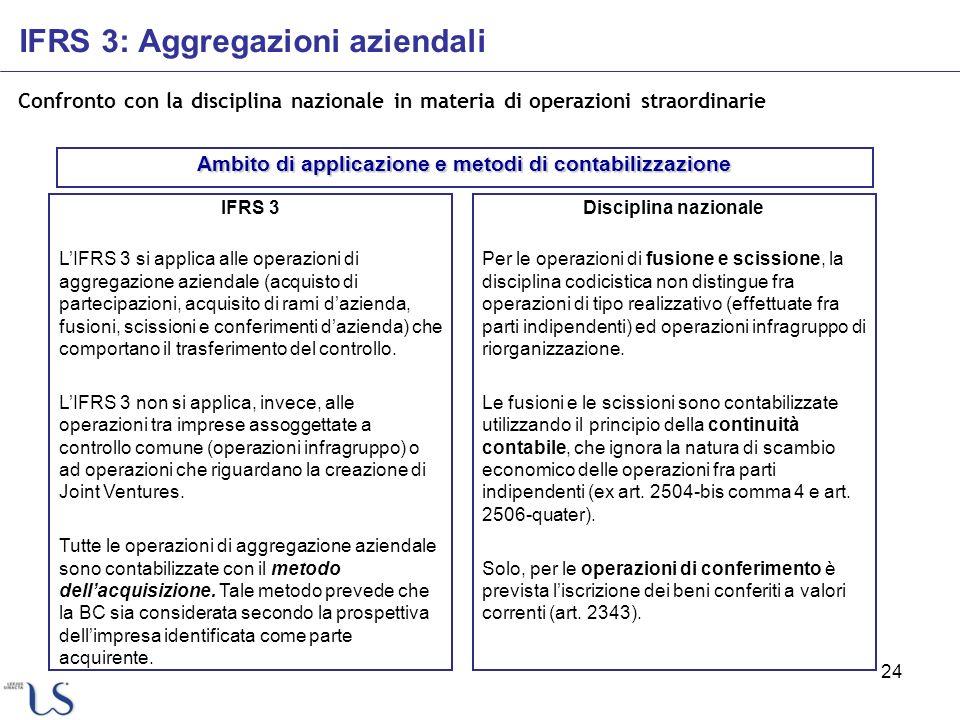 24 Confronto con la disciplina nazionale in materia di operazioni straordinarie IFRS 3 LIFRS 3 si applica alle operazioni di aggregazione aziendale (a