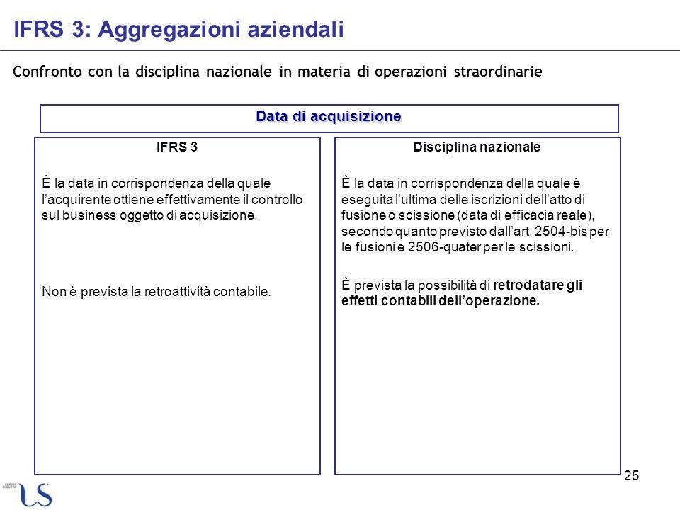 25 Confronto con la disciplina nazionale in materia di operazioni straordinarie IFRS 3 È la data in corrispondenza della quale lacquirente ottiene eff