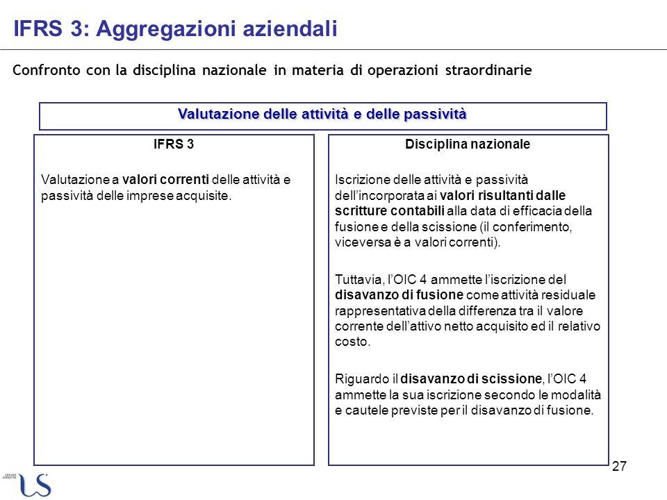 27 Confronto con la disciplina nazionale in materia di operazioni straordinarie IFRS 3 Valutazione a valori correnti delle attività e passività delle