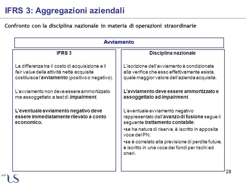 28 Confronto con la disciplina nazionale in materia di operazioni straordinarie IFRS 3 La differenza tra il costo di acquisizione e il fair value dell