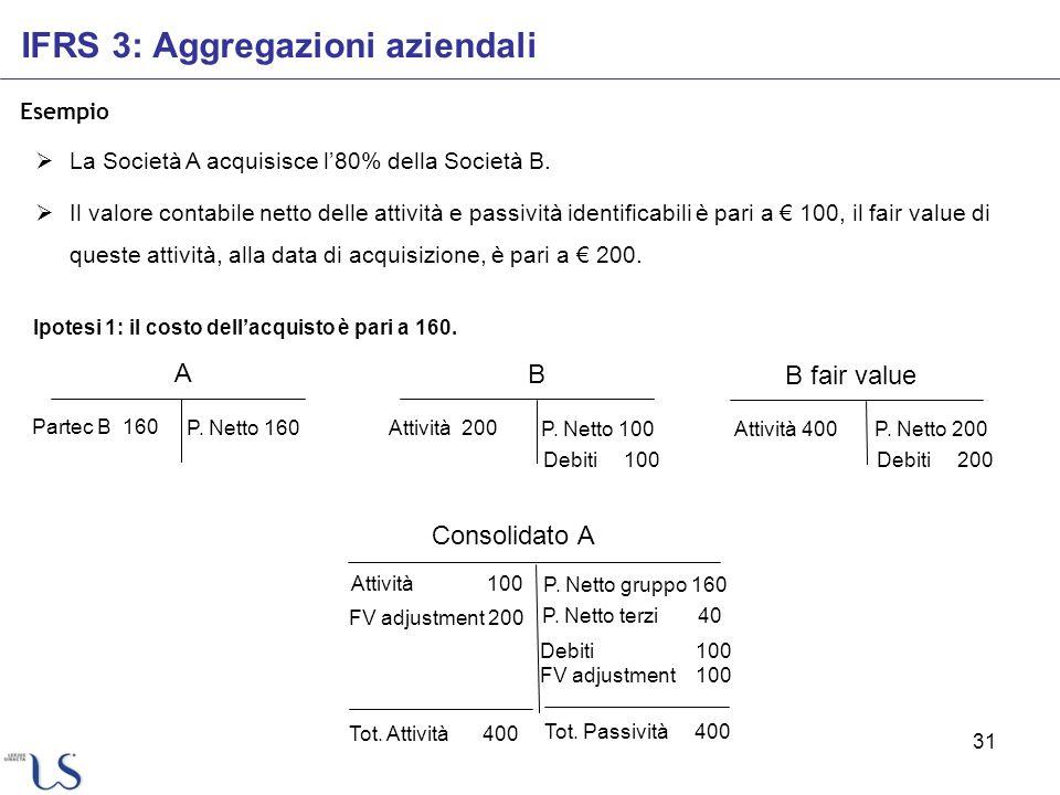 31 Esempio IFRS 3: Aggregazioni aziendali La Società A acquisisce l80% della Società B. Il valore contabile netto delle attività e passività identific