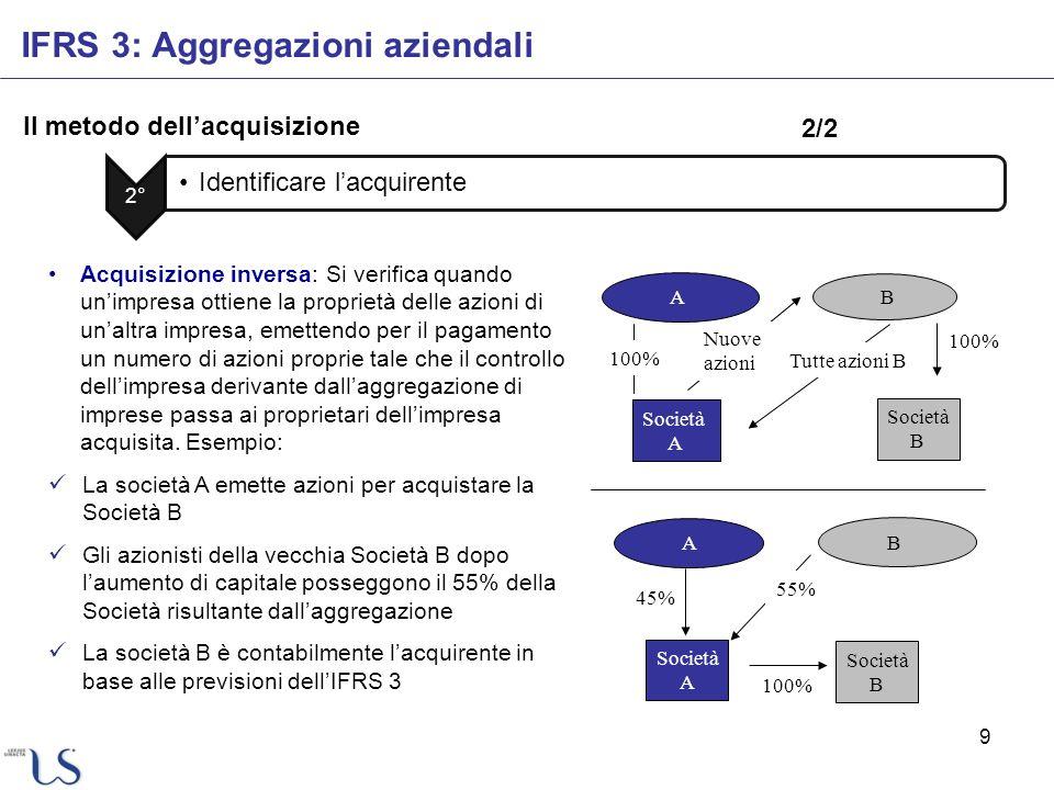 9 Il metodo dellacquisizione IFRS 3: Aggregazioni aziendali 2° Identificare lacquirente Acquisizione inversa: Si verifica quando unimpresa ottiene la