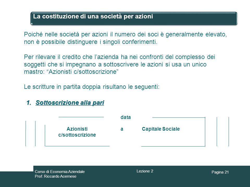 Pagina 21 La costituzione di una società per azioni Poiché nelle società per azioni il numero dei soci è generalmente elevato, non è possibile disting