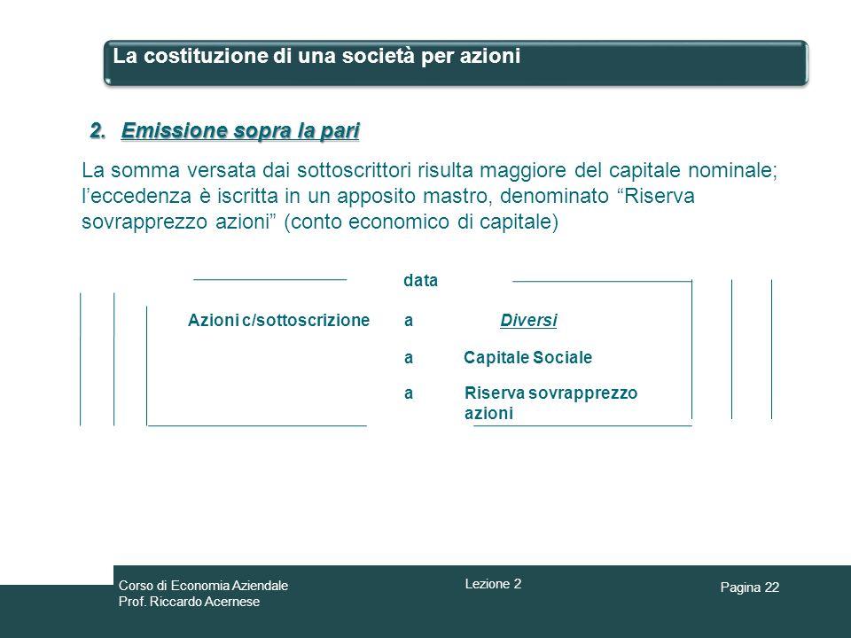Pagina 22 La costituzione di una società per azioni 2.Emissione sopra la pari Azioni c/sottoscrizioneaDiversi data aCapitale Sociale aRiserva sovrappr