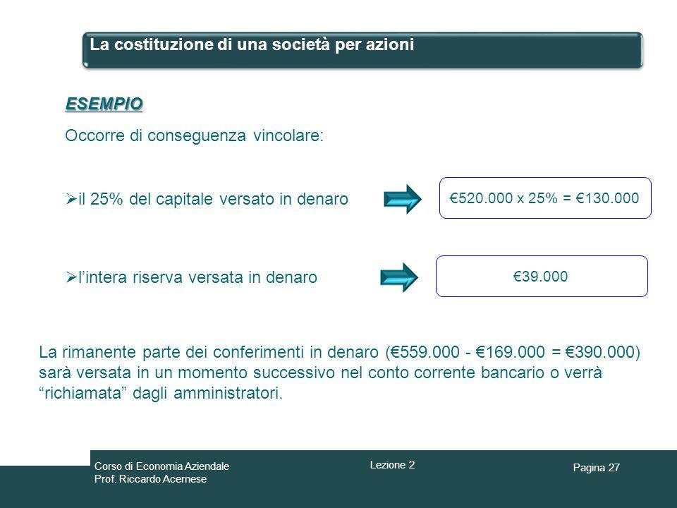 Pagina 27 La costituzione di una società per azioni ESEMPIO Occorre di conseguenza vincolare: lintera riserva versata in denaro il 25% del capitale ve