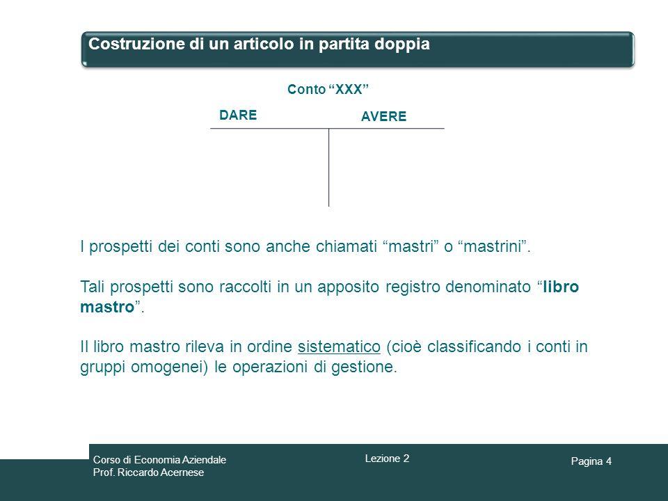 Pagina 4 Costruzione di un articolo in partita doppia I prospetti dei conti sono anche chiamati mastri o mastrini. Tali prospetti sono raccolti in un