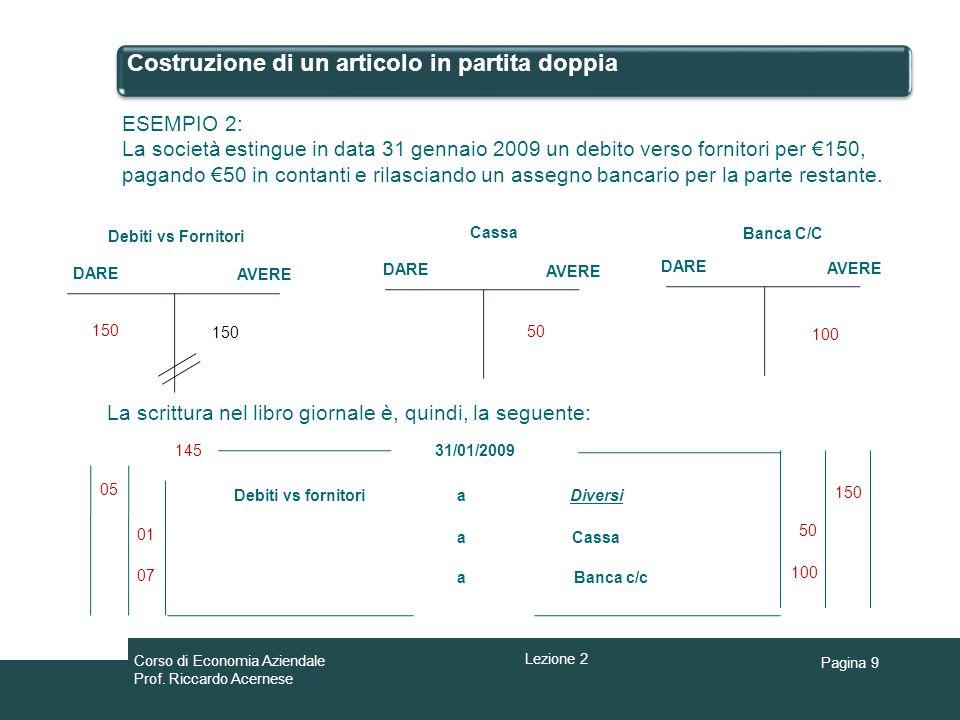 Pagina 9 Costruzione di un articolo in partita doppia ESEMPIO 2: La società estingue in data 31 gennaio 2009 un debito verso fornitori per 150, pagand