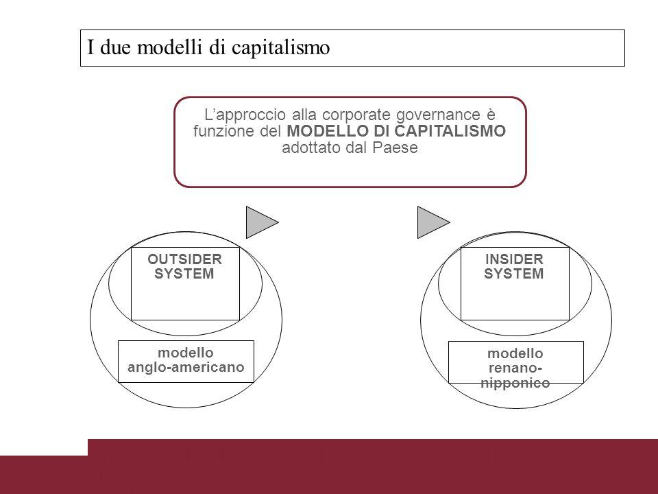 Lezione 3 Corso di Contabilità Direzionale Prof.