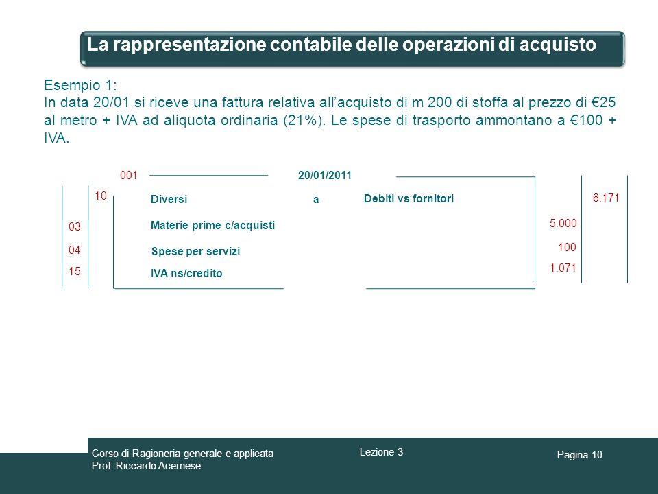 Pagina 10 La rappresentazione contabile delle operazioni di acquisto Esempio 1: In data 20/01 si riceve una fattura relativa allacquisto di m 200 di s