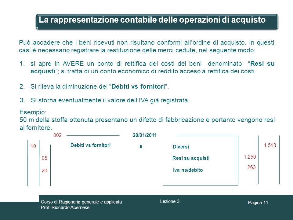 Pagina 11 La rappresentazione contabile delle operazioni di acquisto Può accadere che i beni ricevuti non risultano conformi allordine di acquisto. In