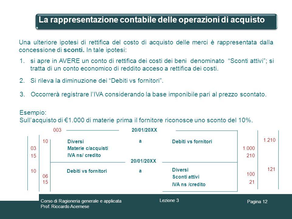 Pagina 12 La rappresentazione contabile delle operazioni di acquisto Una ulteriore ipotesi di rettifica del costo di acquisto delle merci è rappresent