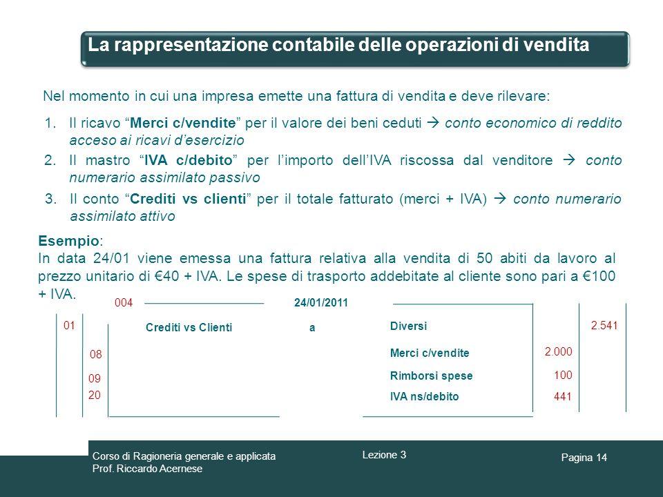 Pagina 14 La rappresentazione contabile delle operazioni di vendita Nel momento in cui una impresa emette una fattura di vendita e deve rilevare: 1.Il