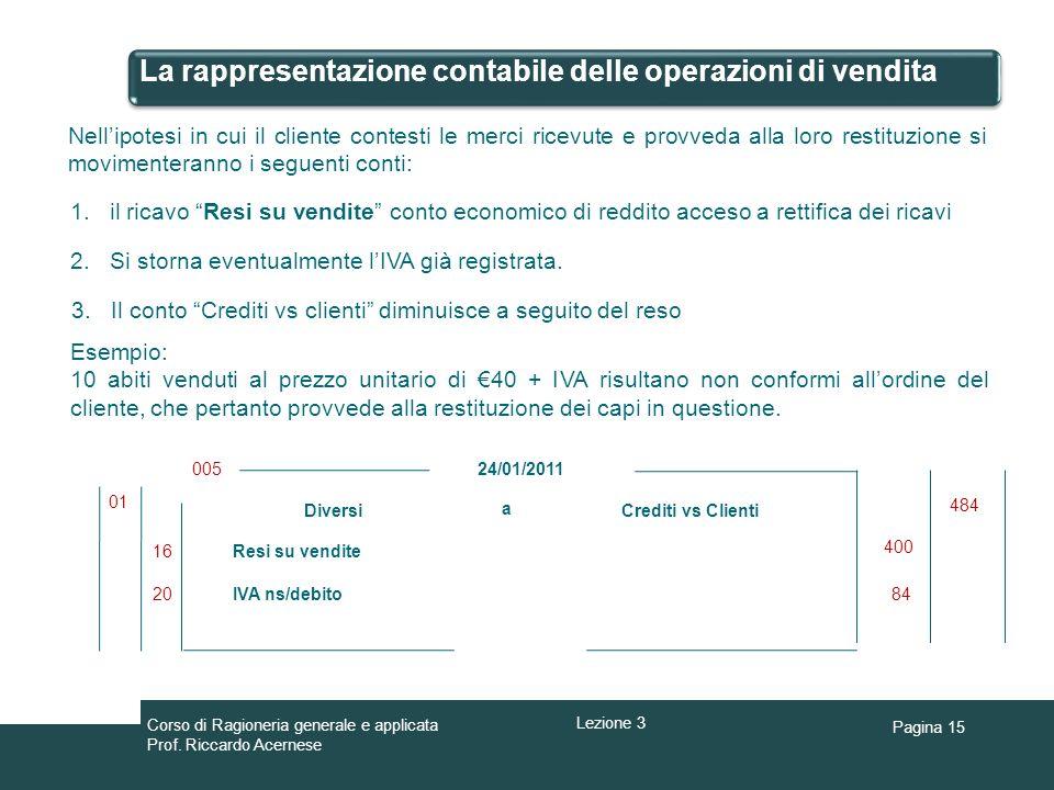 Pagina 15 La rappresentazione contabile delle operazioni di vendita Nellipotesi in cui il cliente contesti le merci ricevute e provveda alla loro rest